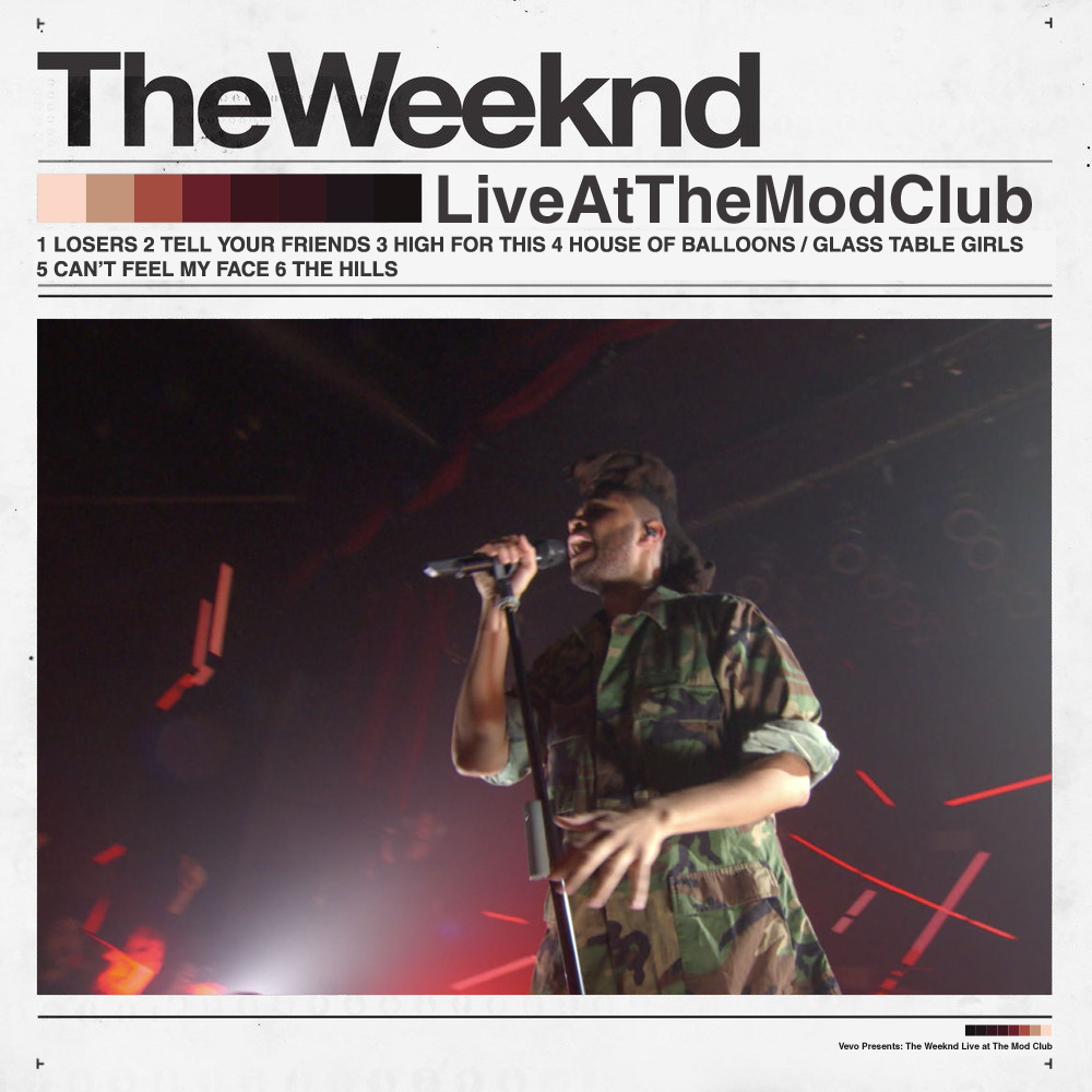 the weeknd beauty behind the madness download reddit